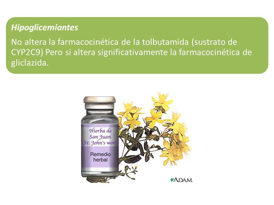 No altera la farmacocinética de la tolbutamida (sustrato de CYP2C9) Pero si altera significativamente la farmacocinética de gliclazida.