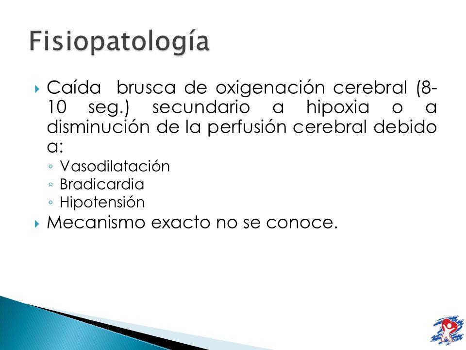 Fisiopatología Caída brusca de oxigenación cerebral (8- 10 seg.) secundario a hipoxia o a disminución de la perfusión cerebral debido a: