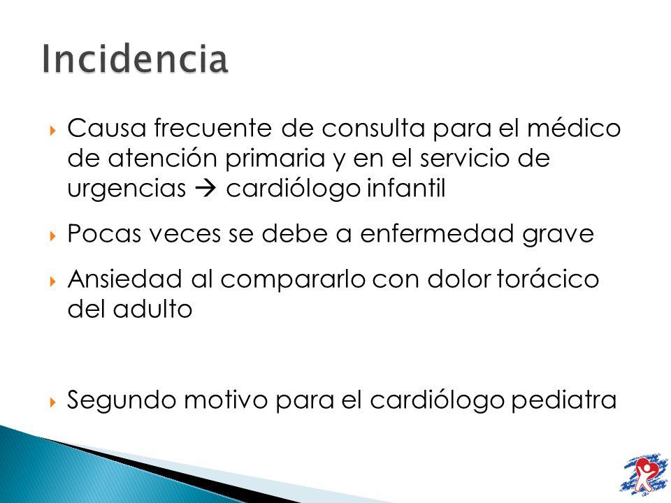 Incidencia Causa frecuente de consulta para el médico de atención primaria y en el servicio de urgencias  cardiólogo infantil.
