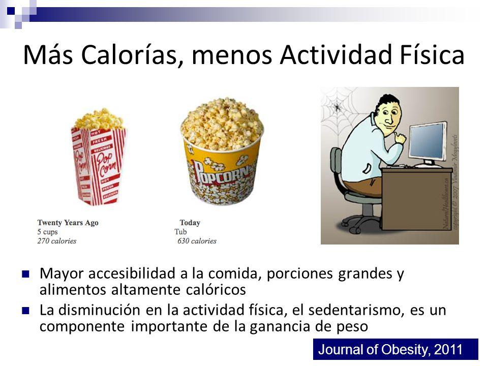 Más Calorías, menos Actividad Física