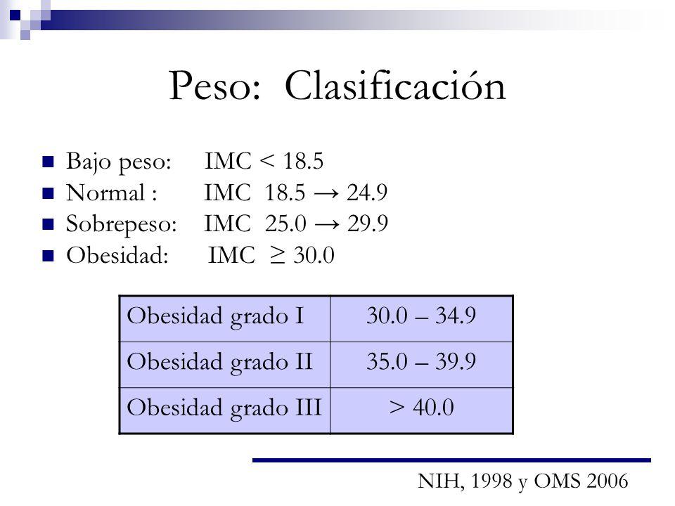 Peso: Clasificación Bajo peso: IMC < 18.5 Normal : IMC 18.5 → 24.9