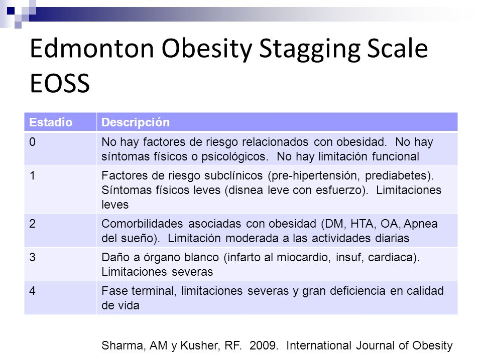 Edmonton Obesity Stagging Scale EOSS