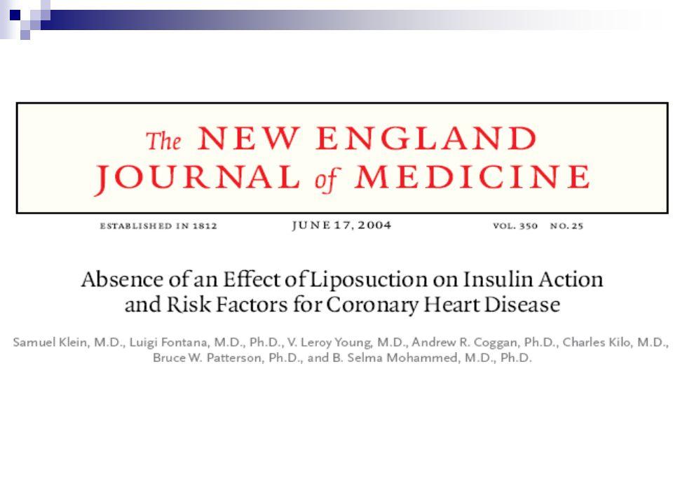 Este estudio se publicó en el 2004, donde particparon 15 mujeres con obesidad y se estudiaron antes y 12 sem después de realizarse una liposucción de gran volumen, se disminuyó la grasa subcutánea entre un 28-44% aprox.