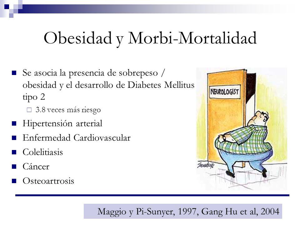 Obesidad y Morbi-Mortalidad