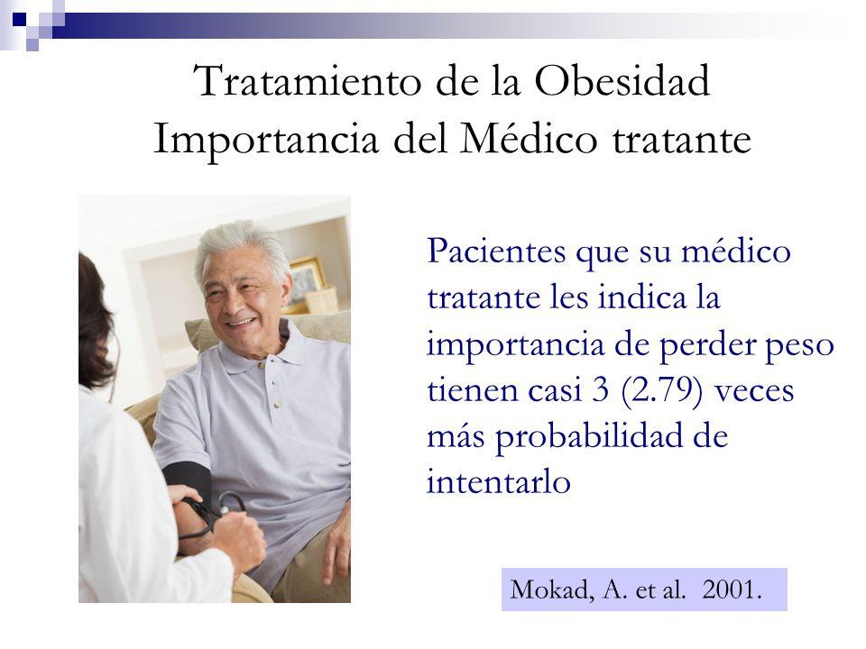 Tratamiento de la Obesidad Importancia del Médico tratante