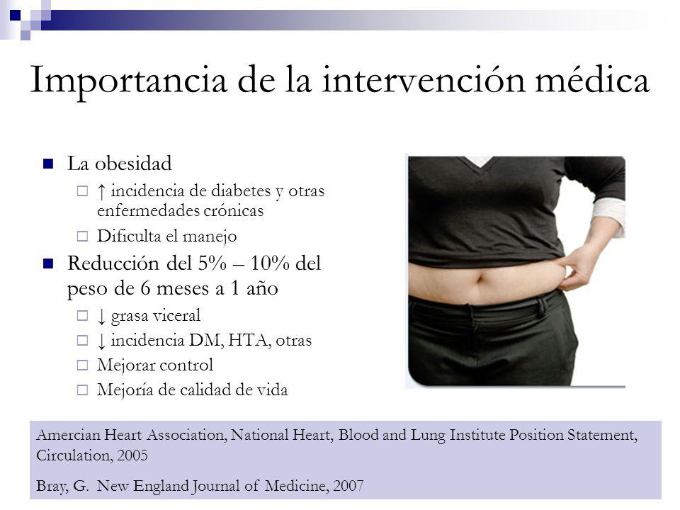 Importancia de la intervención médica