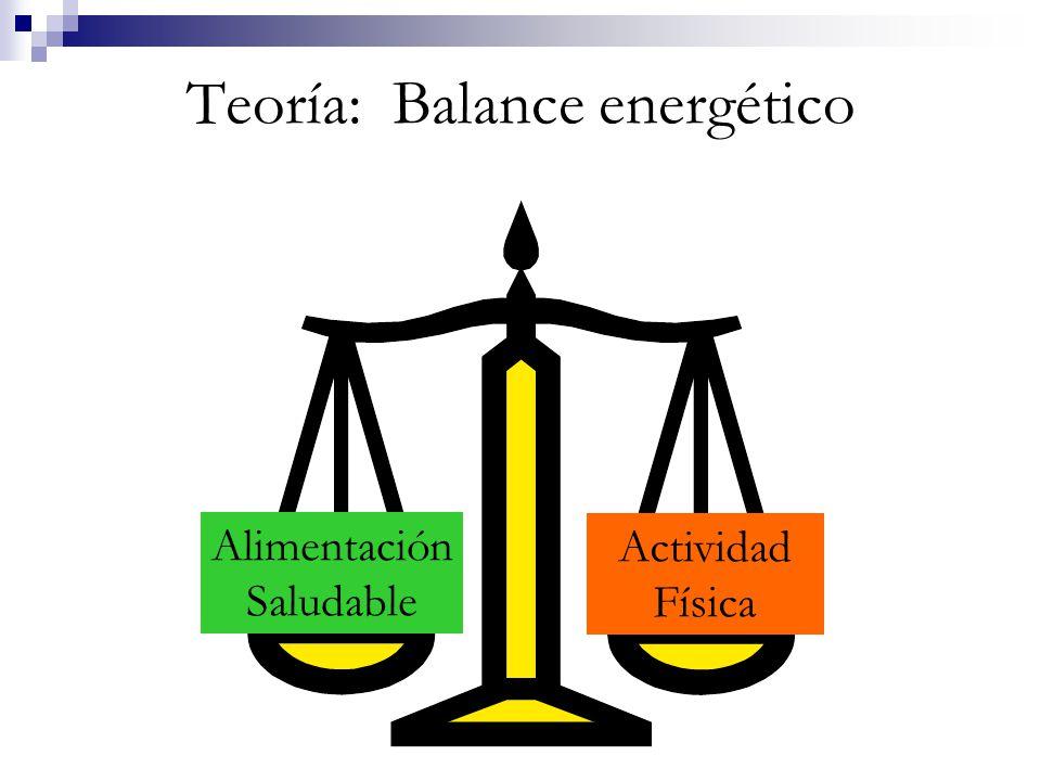 Teoría: Balance energético