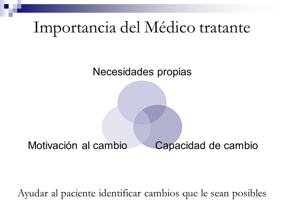 Importancia del Médico tratante