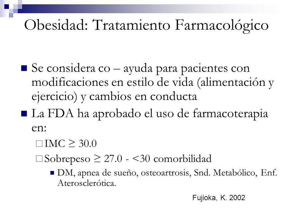 Obesidad: Tratamiento Farmacológico