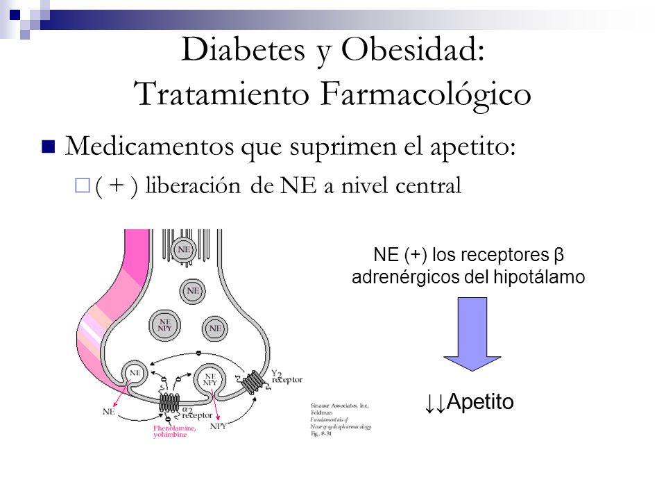 Diabetes y Obesidad: Tratamiento Farmacológico
