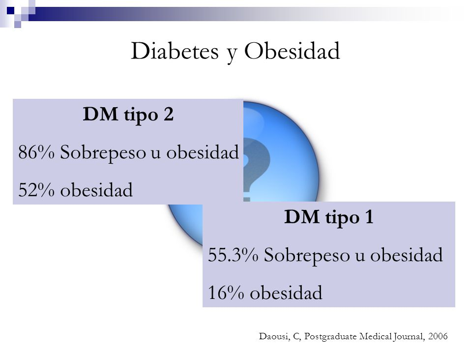 Daousi, C, Postgraduate Medical Journal, 2006