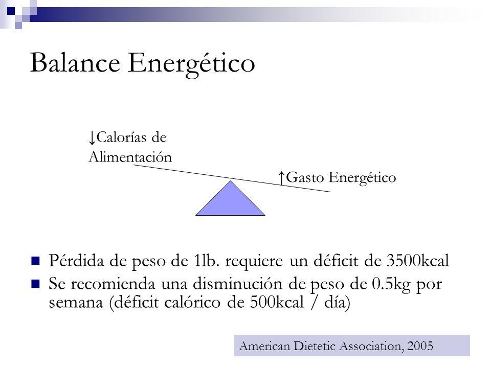 Balance Energético ↓Calorías de Alimentación. ↑Gasto Energético. Dividido por semana son 500 kcal por día.