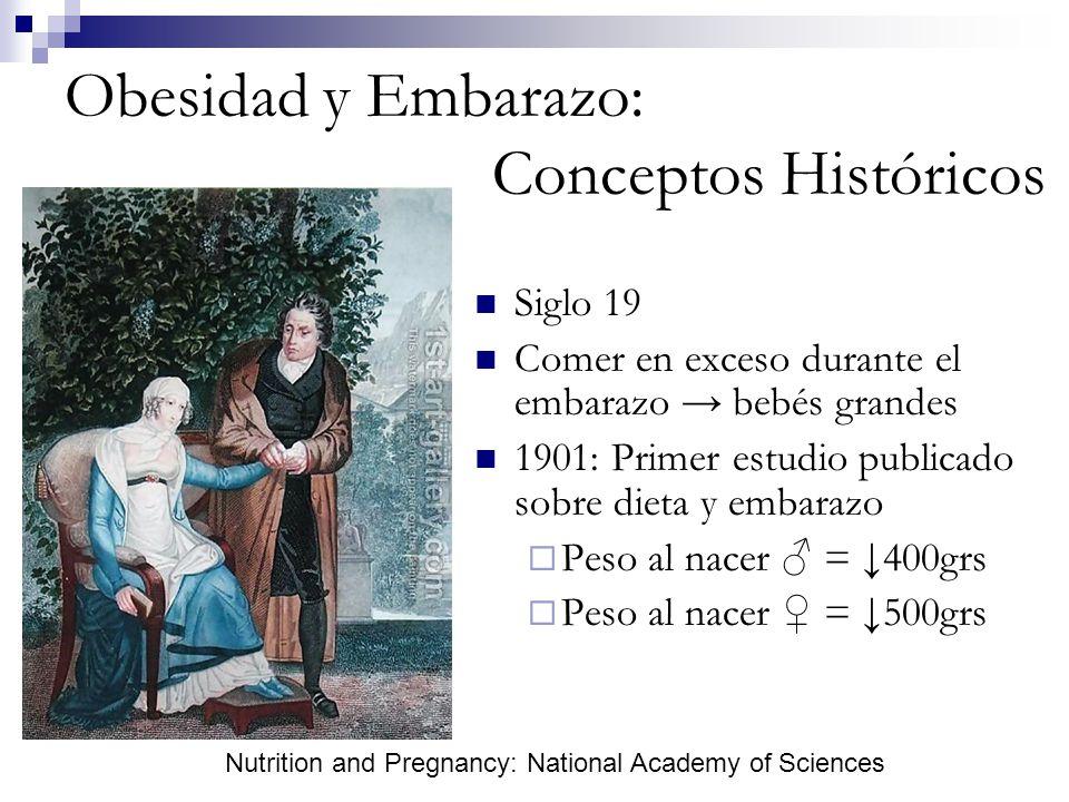 Obesidad y Embarazo: Conceptos Históricos