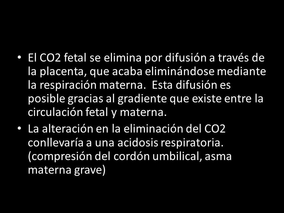 El CO2 fetal se elimina por difusión a través de la placenta, que acaba eliminándose mediante la respiración materna. Esta difusión es posible gracias al gradiente que existe entre la circulación fetal y materna.