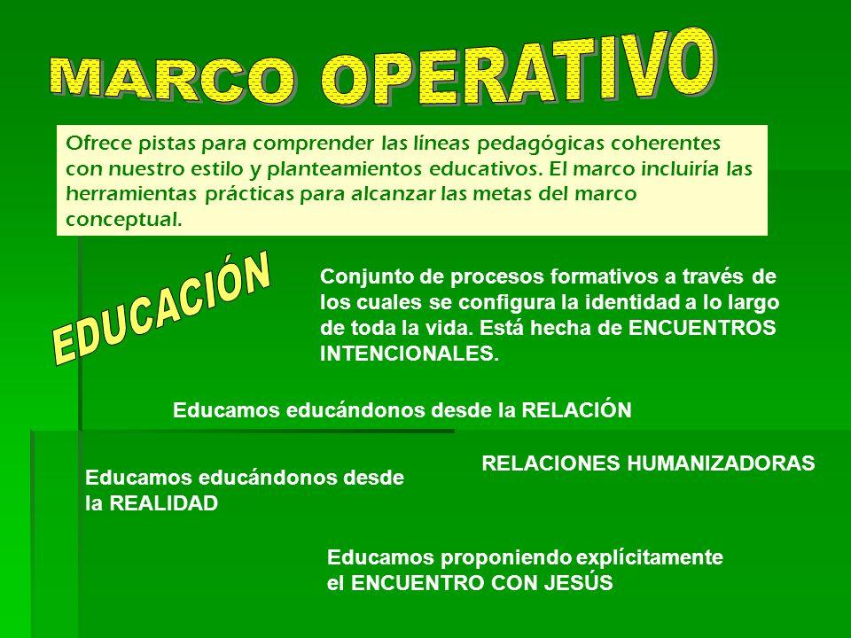 MARCO OPERATIVO EDUCACIÓN