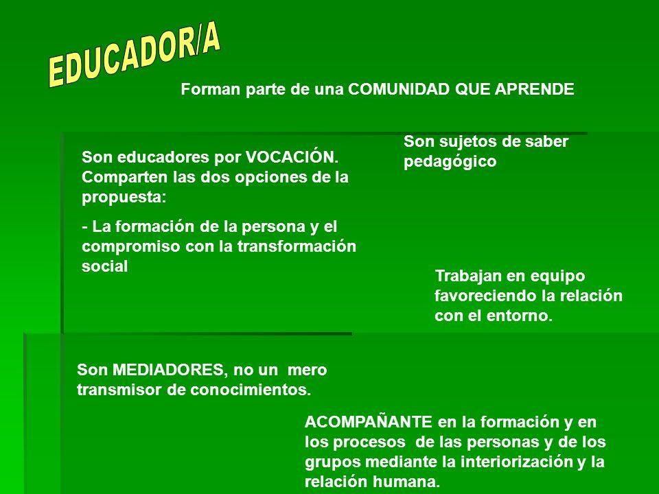 EDUCADOR/A Forman parte de una COMUNIDAD QUE APRENDE