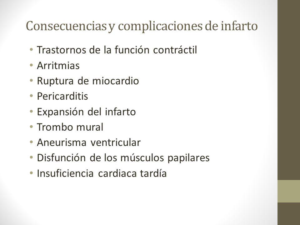 Consecuencias y complicaciones de infarto