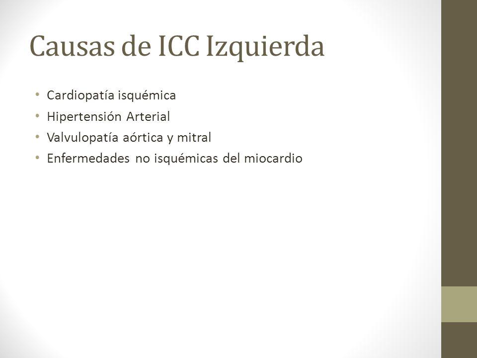 Causas de ICC Izquierda