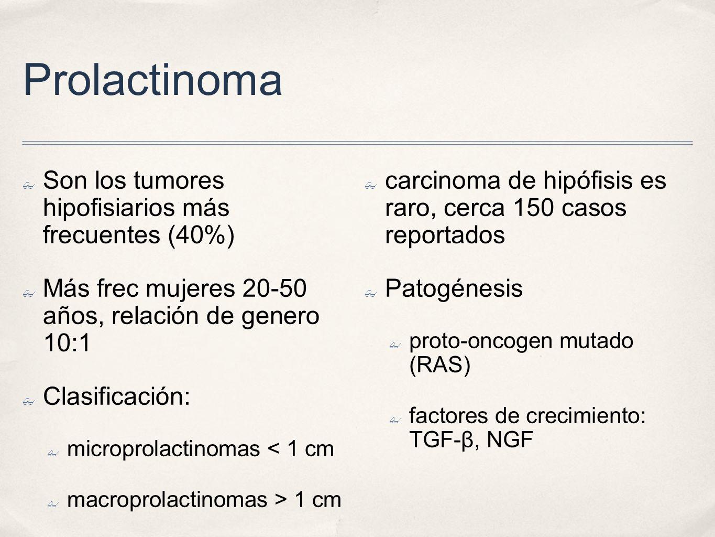 Prolactinoma Son los tumores hipofisiarios más frecuentes (40%)
