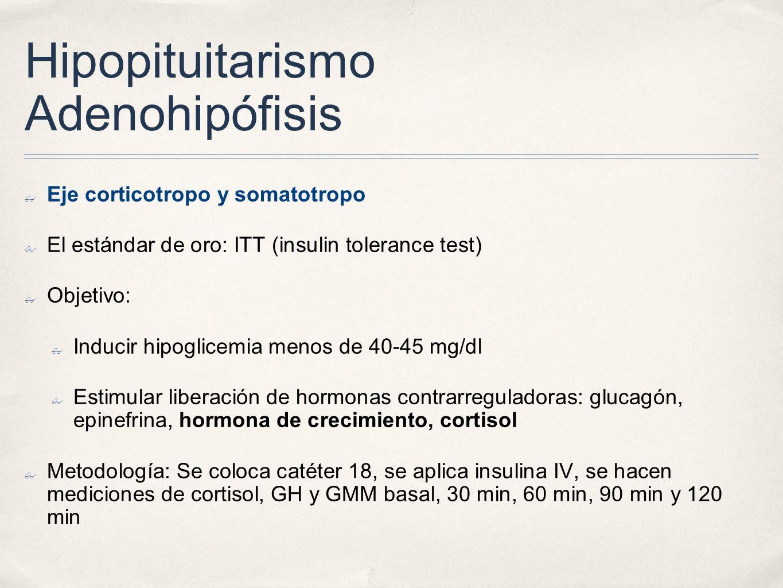 Hipopituitarismo Adenohipófisis