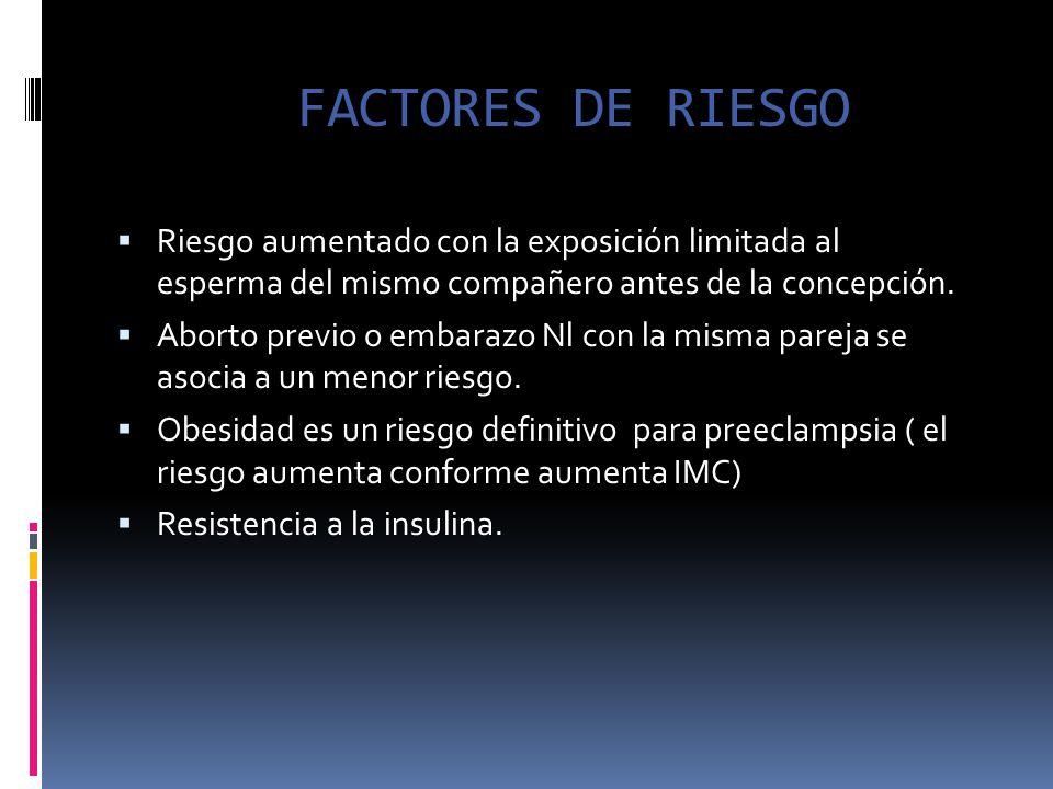 FACTORES DE RIESGO Riesgo aumentado con la exposición limitada al esperma del mismo compañero antes de la concepción.