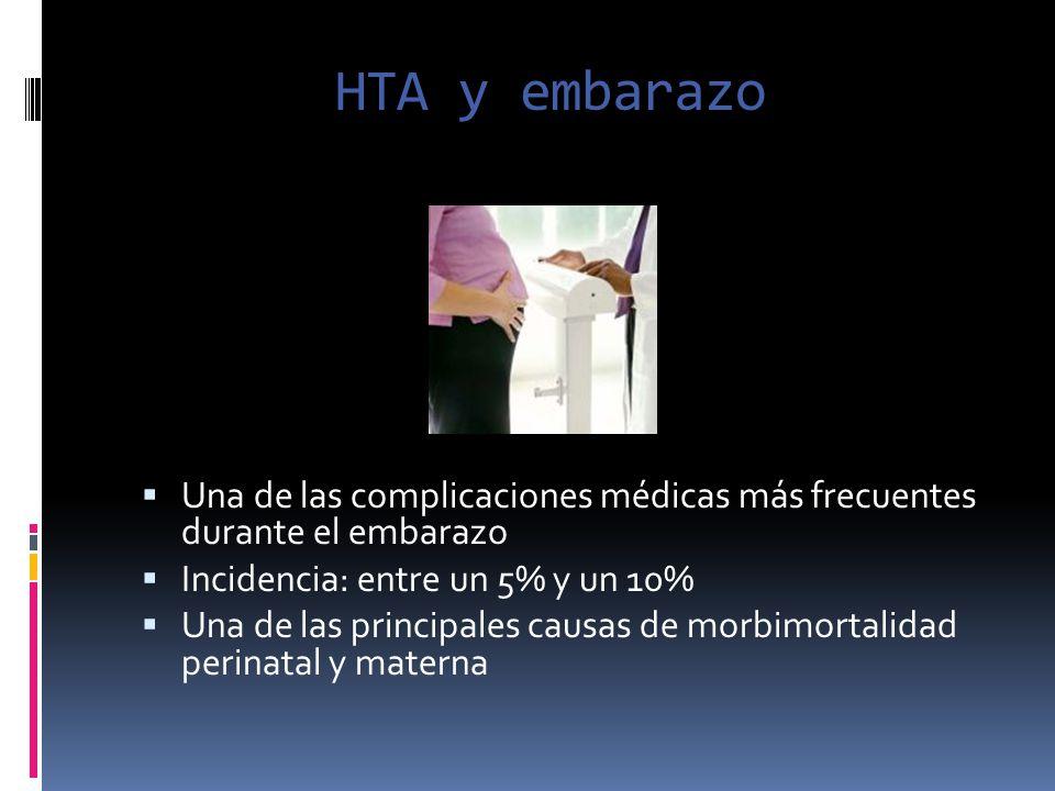 HTA y embarazo Una de las complicaciones médicas más frecuentes durante el embarazo. Incidencia: entre un 5% y un 10%