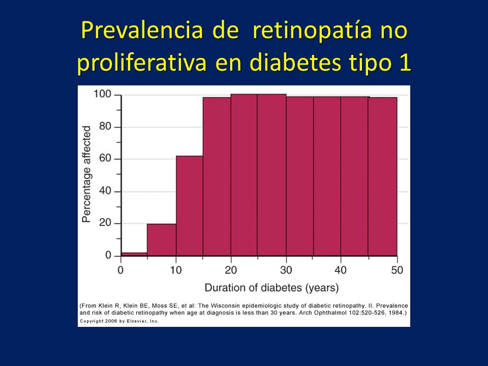 Prevalencia de retinopatía no proliferativa en diabetes tipo 1