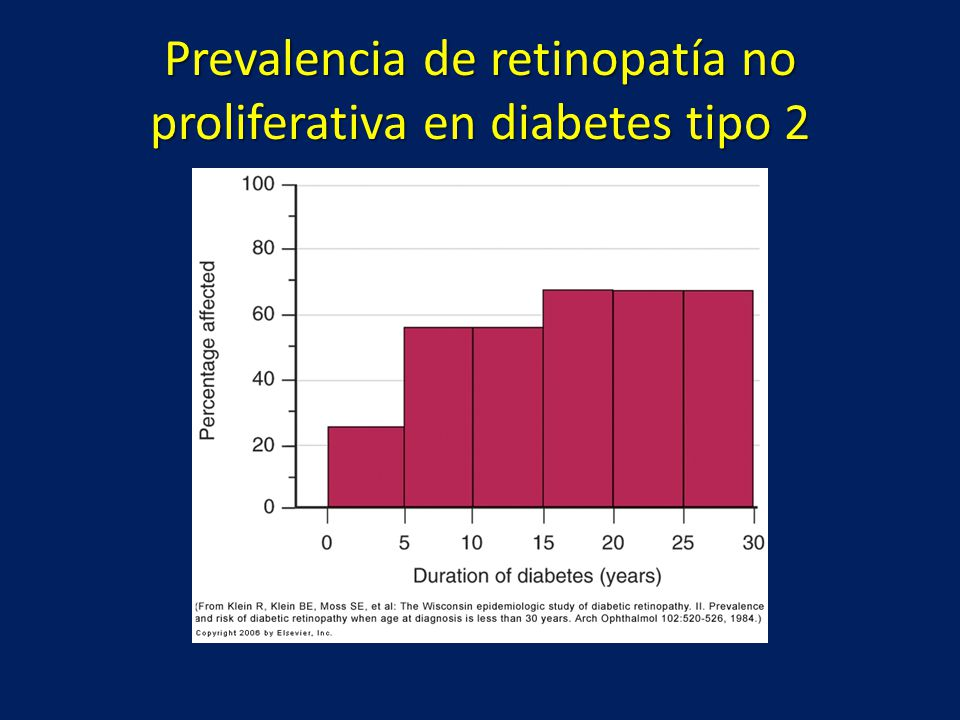 Prevalencia de retinopatía no proliferativa en diabetes tipo 2