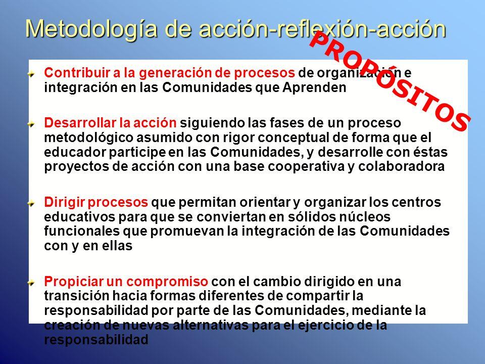 Metodología de acción-reflexión-acción