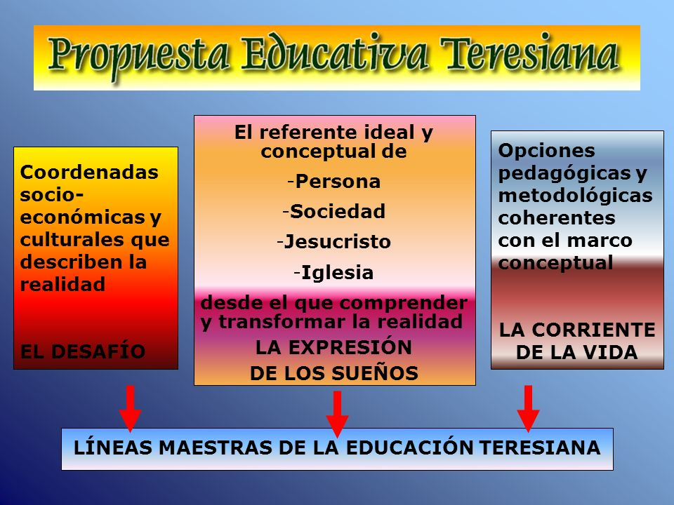 El referente ideal y conceptual de