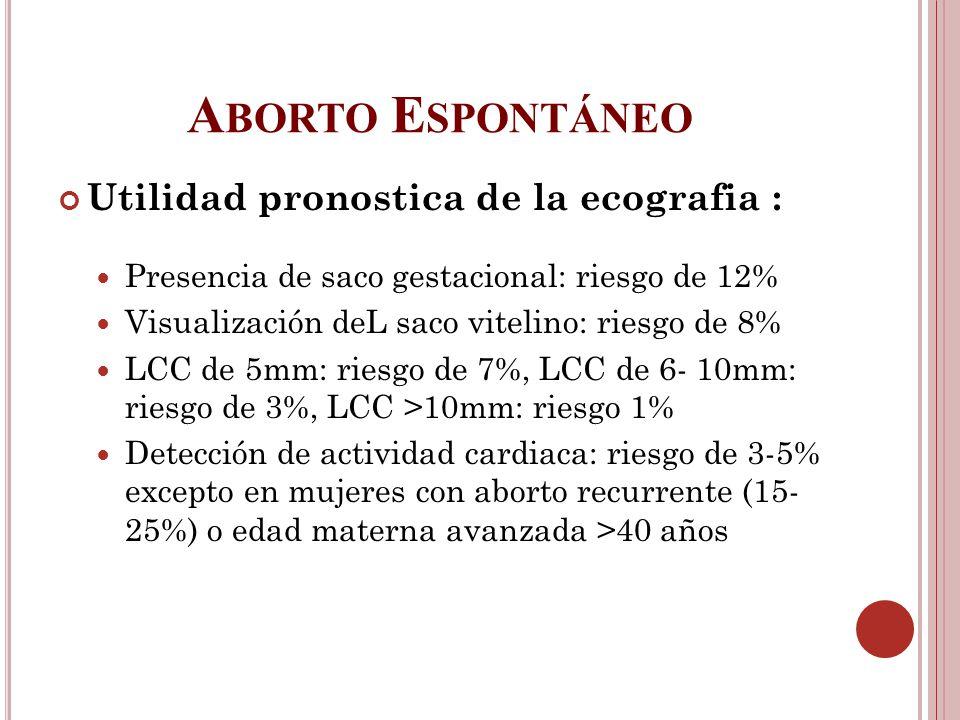 Aborto Espontáneo Utilidad pronostica de la ecografia :