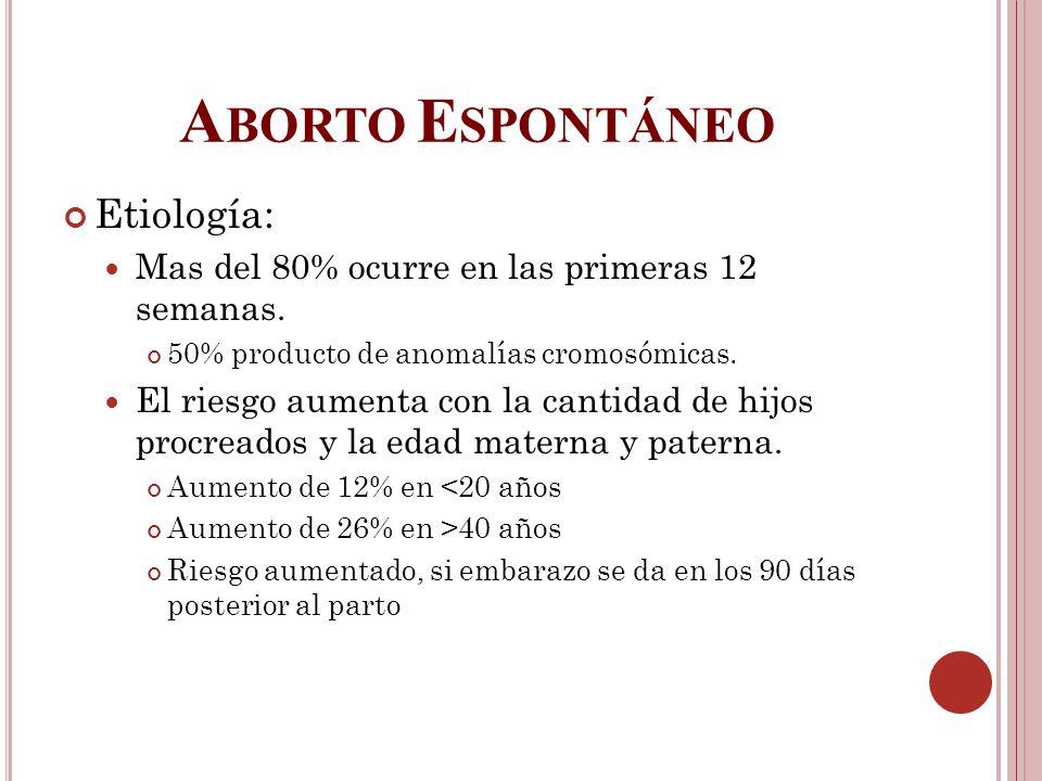 Aborto Espontáneo Etiología: