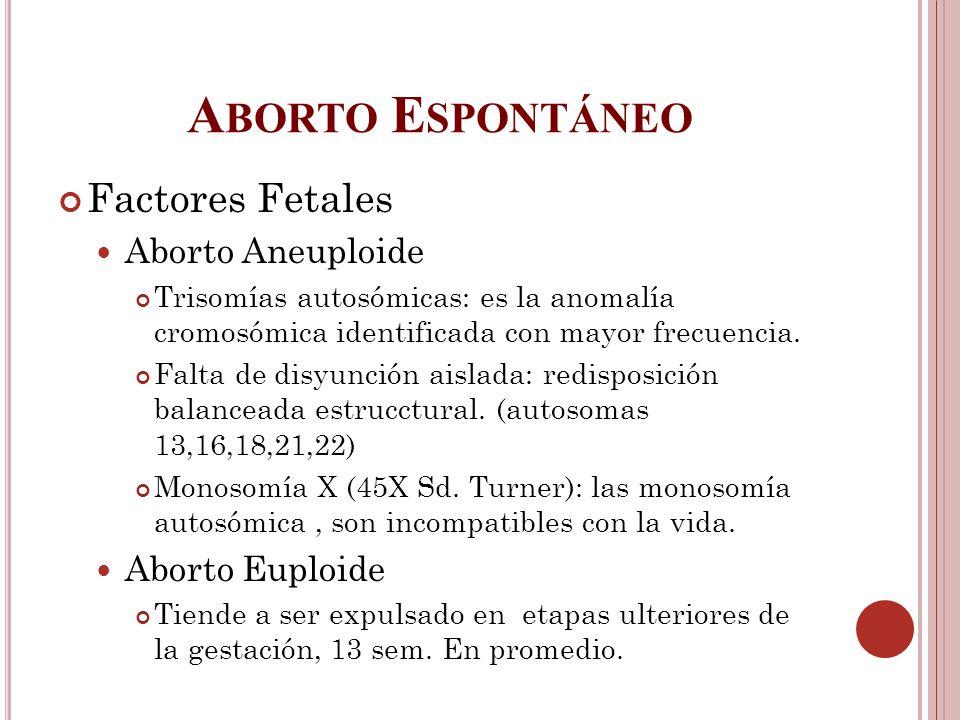 Aborto Espontáneo Factores Fetales Aborto Aneuploide Aborto Euploide