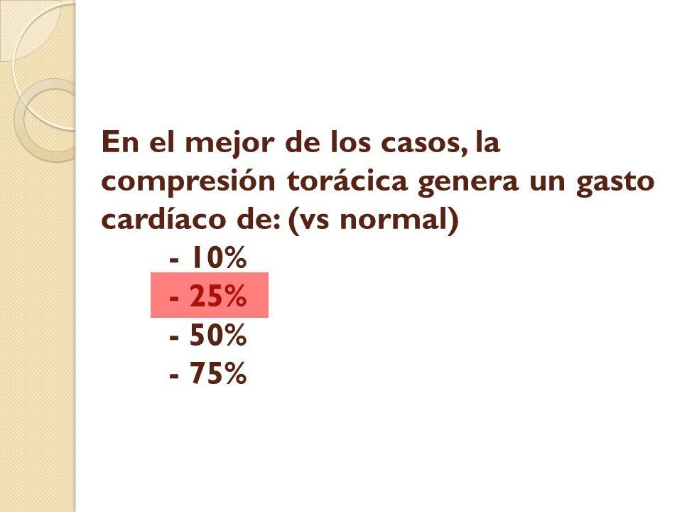 En el mejor de los casos, la compresión torácica genera un gasto cardíaco de: (vs normal) - 10% - 25% - 50% - 75%