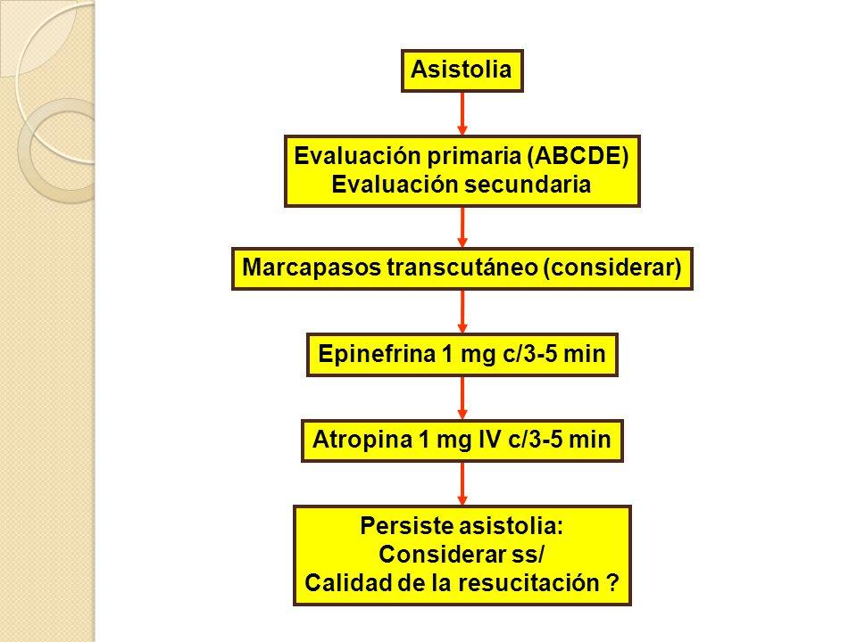 Evaluación primaria (ABCDE) Evaluación secundaria