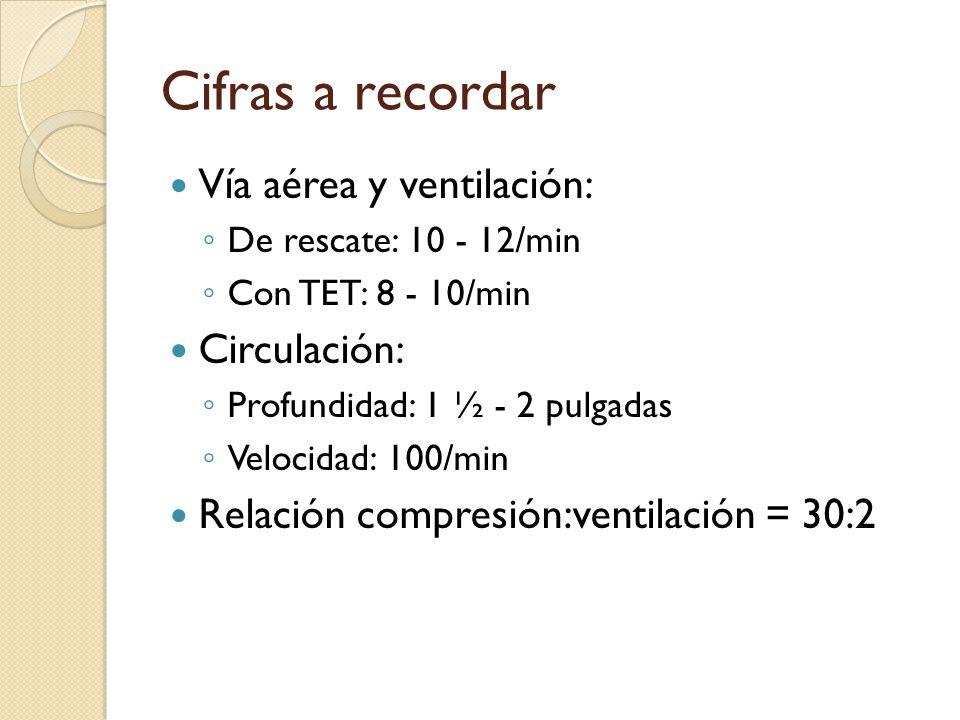 Cifras a recordar Vía aérea y ventilación: Circulación: