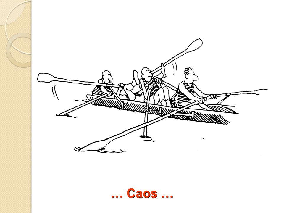 … Caos … 84