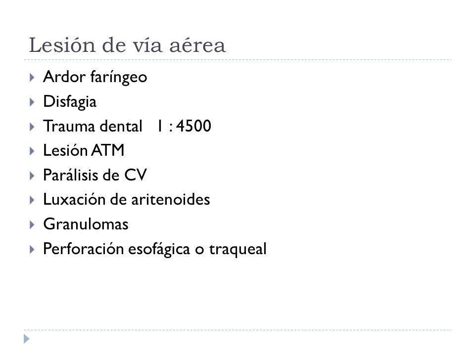 Lesión de vía aérea Ardor faríngeo Disfagia Trauma dental 1 : 4500