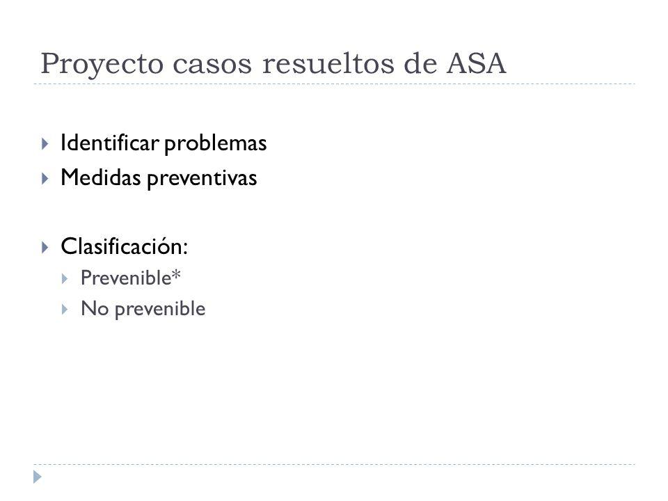 Proyecto casos resueltos de ASA