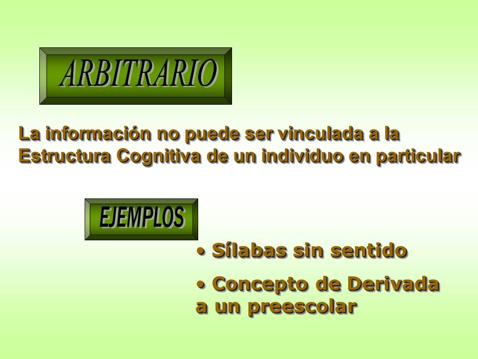 La información no puede ser vinculada a la Estructura Cognitiva de un individuo en particular