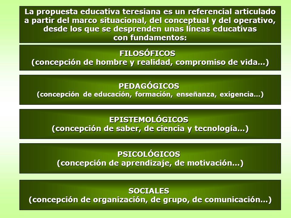 La propuesta educativa teresiana es un referencial articulado