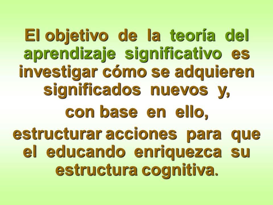 El objetivo de la teoría del aprendizaje significativo es investigar cómo se adquieren significados nuevos y,