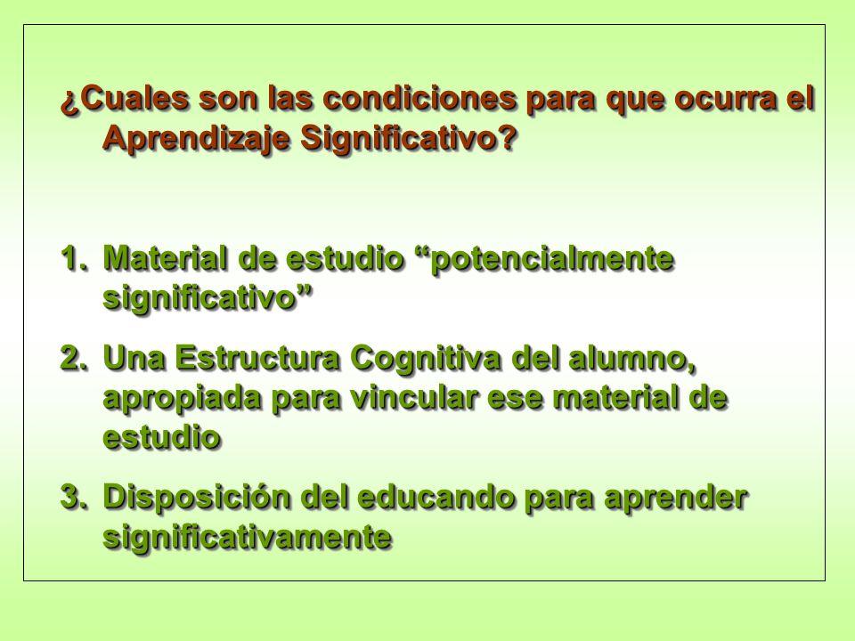 ¿Cuales son las condiciones para que ocurra el Aprendizaje Significativo