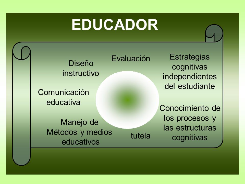 EDUCADOR Evaluación Estrategias Diseño cognitivas instructivo