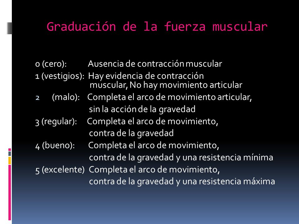 Graduación de la fuerza muscular