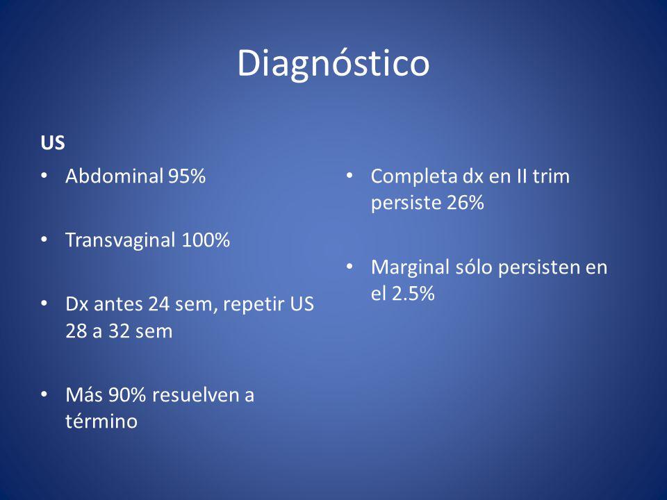 Diagnóstico US Abdominal 95% Transvaginal 100%
