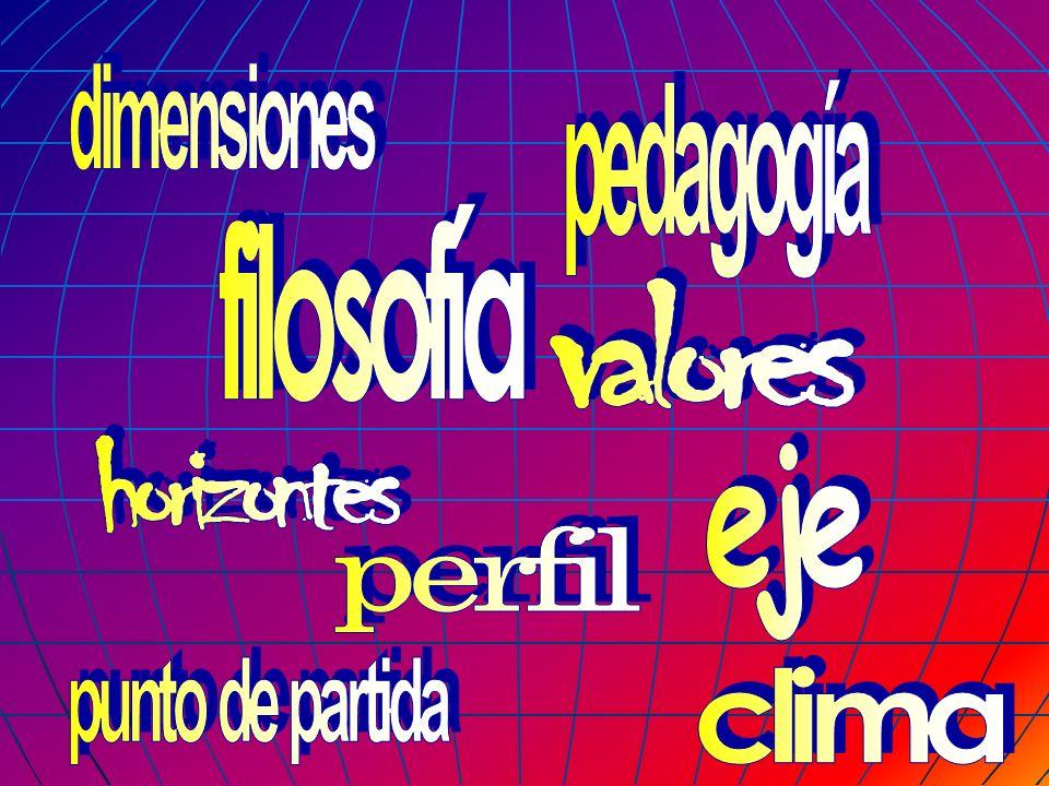 dimensiones pedagogía filosofía valores horizontes perfil