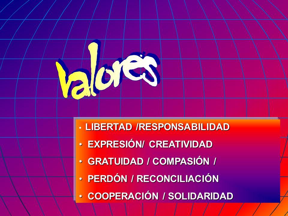 valores EXPRESIÓN/ CREATIVIDAD GRATUIDAD / COMPASIÓN /
