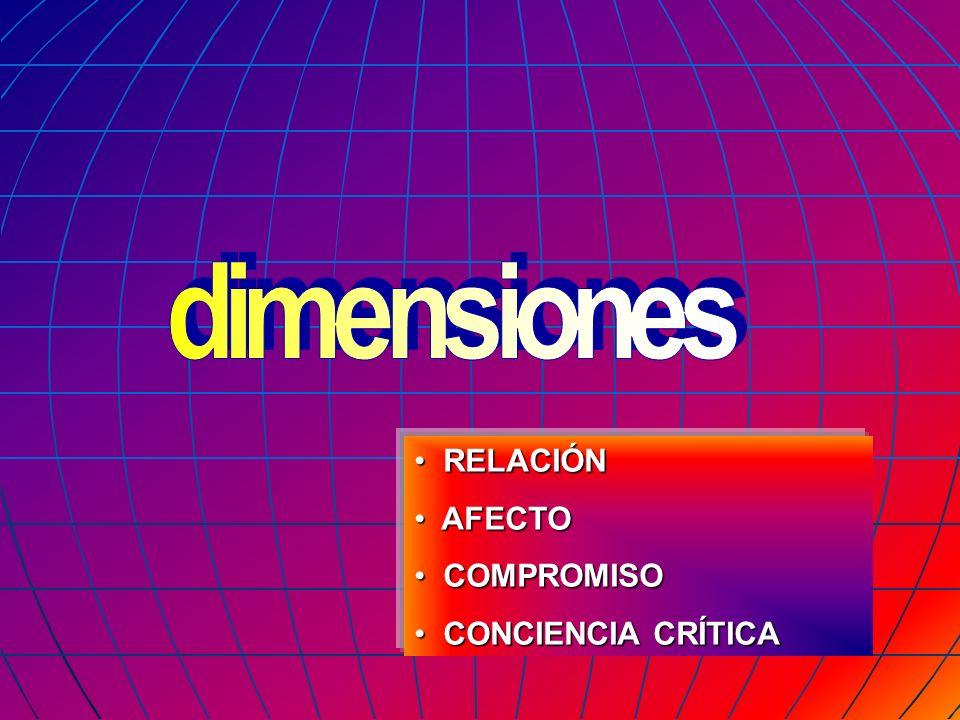 dimensiones RELACIÓN AFECTO COMPROMISO CONCIENCIA CRÍTICA