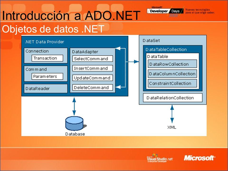 Introducción a ADO.NET Objetos de datos .NET